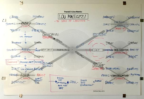 Mallozzi-3line_RC.jpg